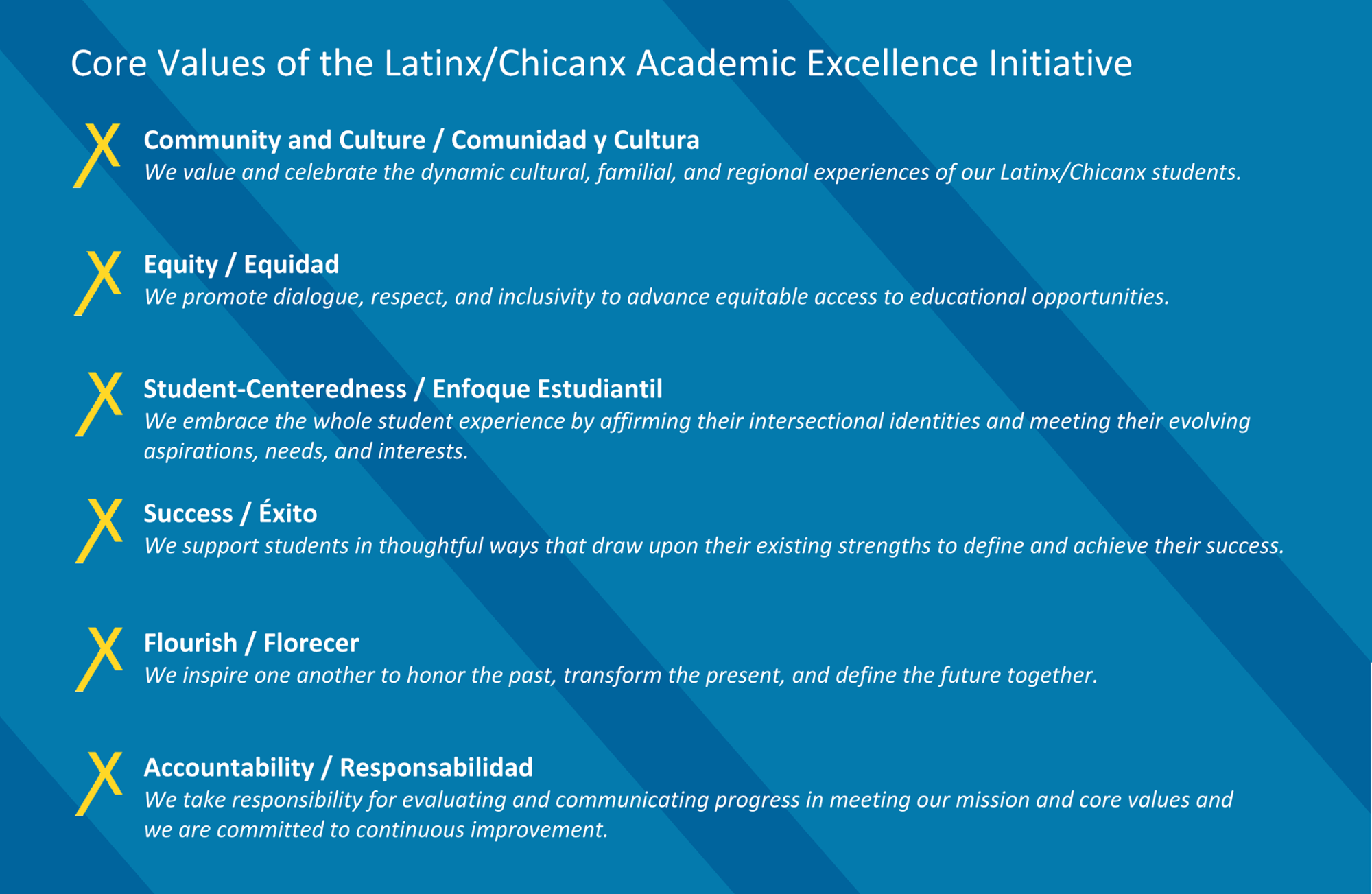 Core Values of the Latinx/Chicanx Academic Excellence Initiative Community and Culture / Comunidad y Cultura We value and celebrate the dynamic cultural, familial, and regional experiences of our Latinx/Chicanx students. Equity / Equidad We promote dialogue, respect, and inclusivity to advance equitable access to educational opportunities. Student-Centeredness / Enfoque Estudiantil We embrace the whole student experience by affirming their intersectional identities and meeting their evolving aspirations, needs, and interests. Success / Éxito We support students in thoughtful ways that draw upon their existing strengths to define and achieve their success. Flourish / Florecer We inspire one another to honor the past, transform the present, and define the future together. Accountability / Responsabilidad We take responsibility for evaluating and communicating progress in meeting our mission and core values and we are committed to continuous improvement.